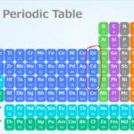 アトピーさんに多い、亜鉛不足と有害重金属の蓄積