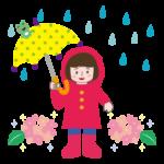 私は、梅雨時期には汗をかくようにしていました!